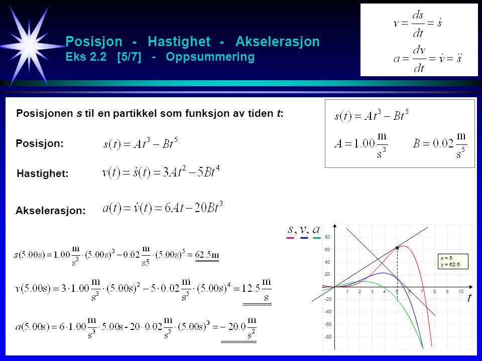 Posisjon - Hastighet - Akselerasjon Eks 2.2 [5/7] - Oppsummering